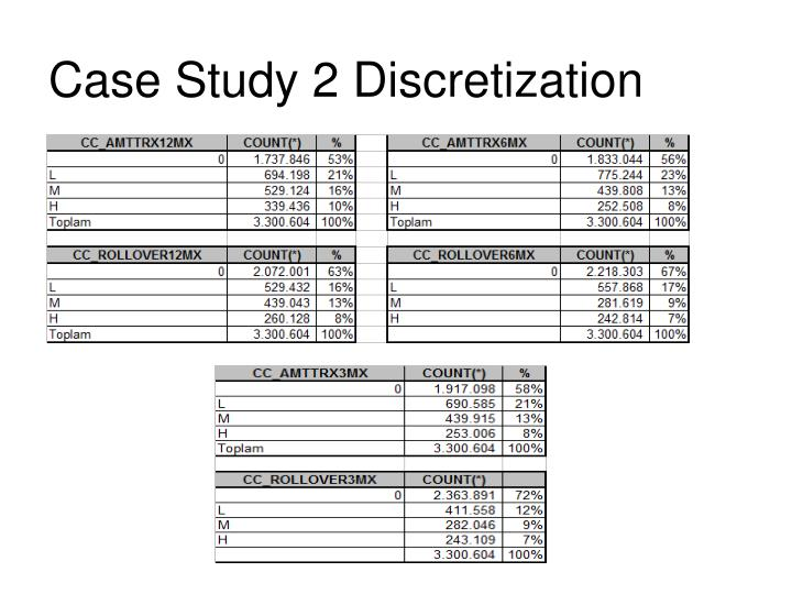 Case Study 2 Discretization