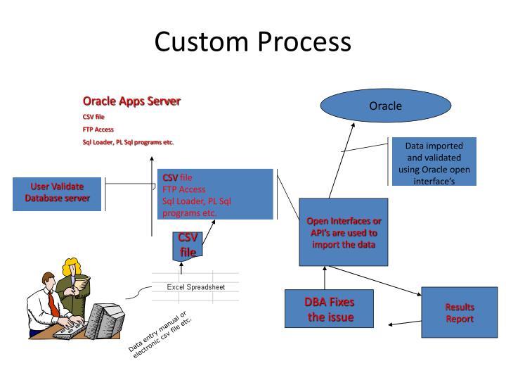 Custom Process