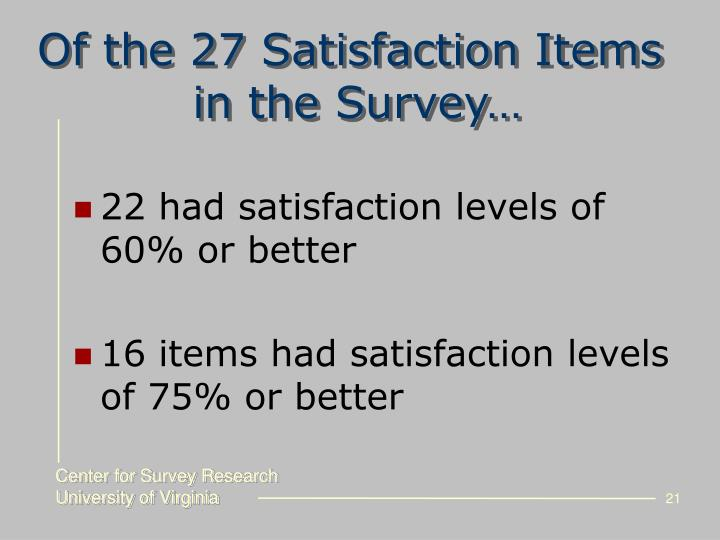 Of the 27 Satisfaction Items
