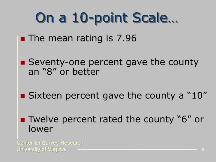 On a 10-point Scale…