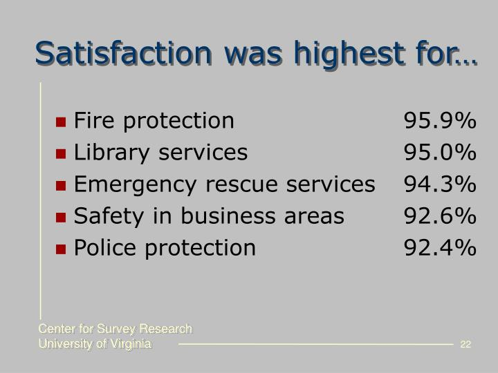 Satisfaction was highest for…