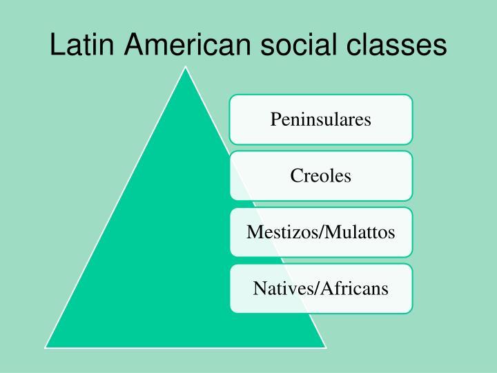 Latin American social classes