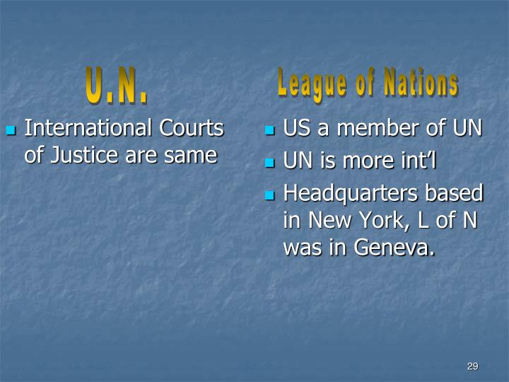 International Courts of Justice are same