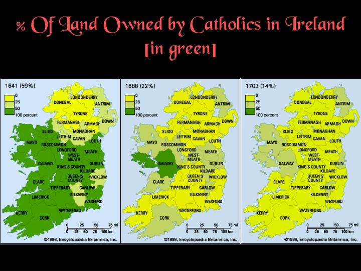 % Of Land Owned by Catholics in Ireland
