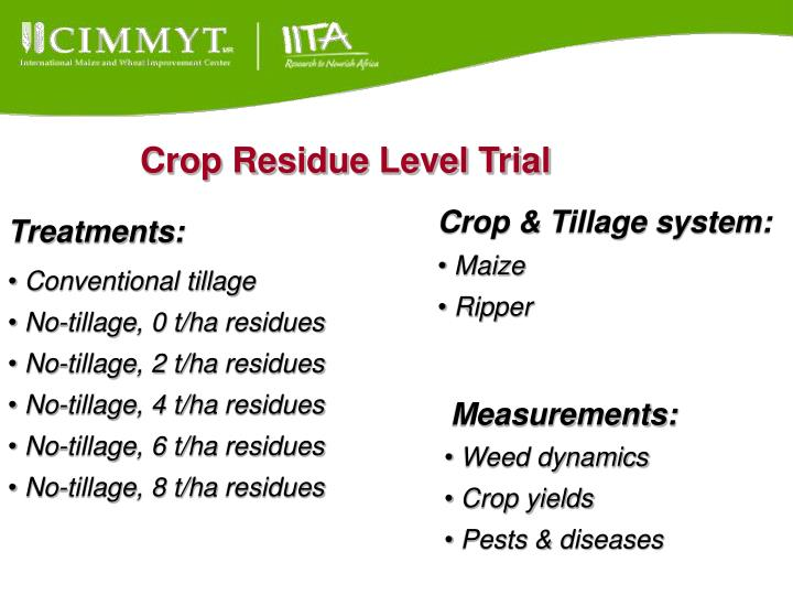 Crop Residue Level Trial