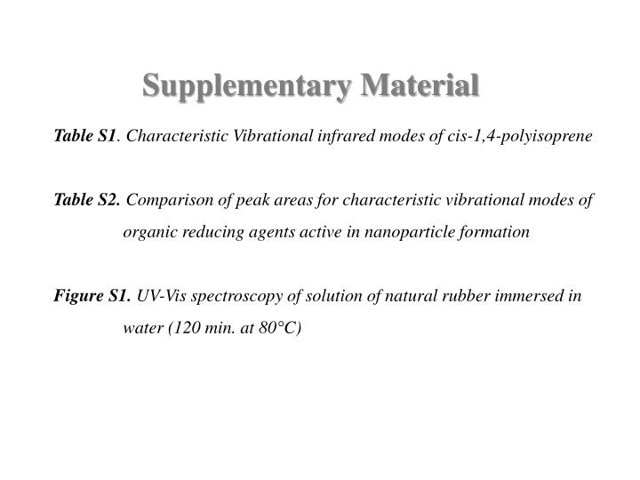 Supplementary material