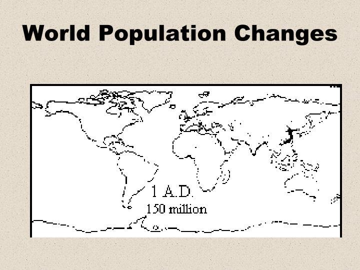 World Population Changes