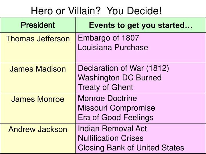 Hero or Villain?  You Decide!