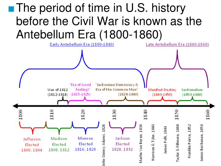 The period of time in U.S. history