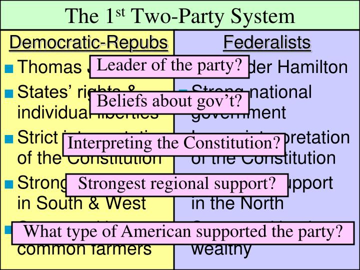Democratic-Repubs