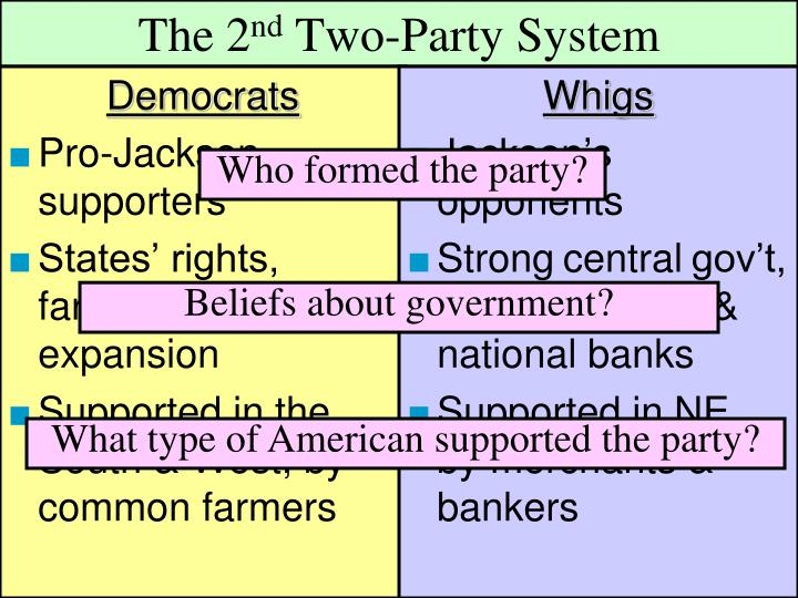 the national feelings and expansionism of the us from 1800 to 1840 Anti-federalists: opponents of the ratification of the us constitution and a  strong  while there were still federalists after 1800, the party never again  enjoyed the  the first party system ended during the era of good feelings ( 1816–1824),  in national terms the jacksonians favored geographical  expansion, justifying it.