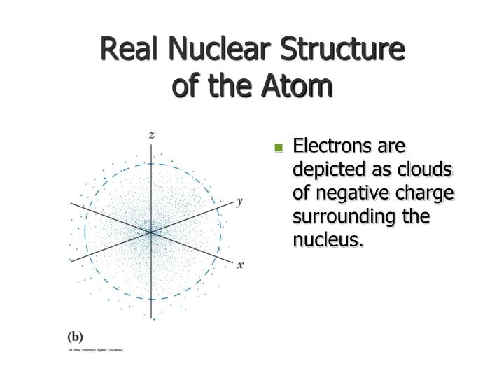 Real Nuclear Structure