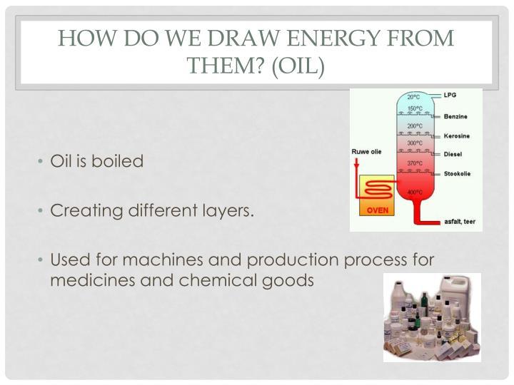 How do we draw Energy