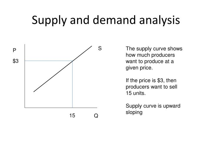 supply and demand analysis for laundry shop Laundry feasibility study i introduction a background b laundry shop profiling ii marketing aspect c the laundry business industry d.