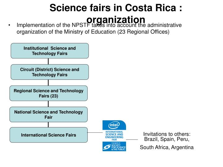 Institutional  Science and Technology Fairs