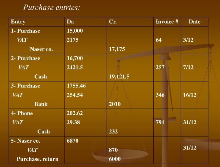 Purchase entries: