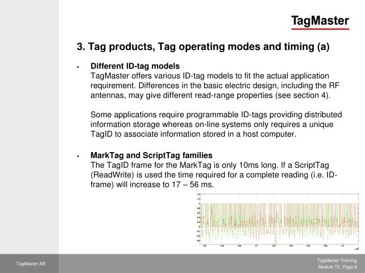 3. Tag products, Tag operating modes and timing