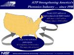atp strengthening america s photonics industry since 19981
