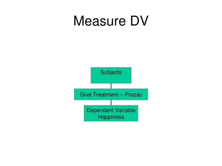 Measure DV