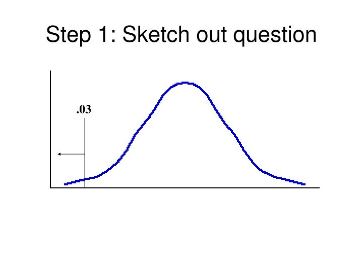 Step 1: Sketch out question