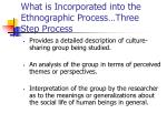 what is incorporated into the ethnographic process three step process