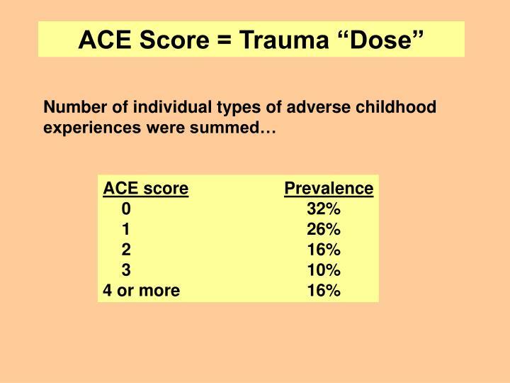 "ACE Score = Trauma ""Dose"""