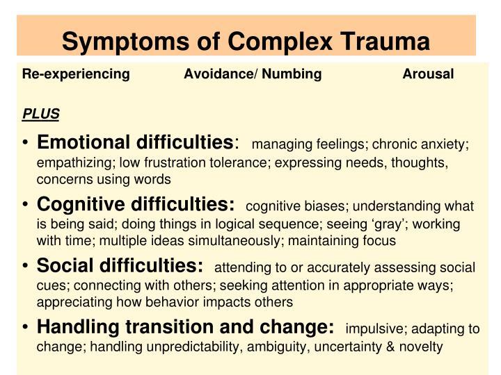 Symptoms of Complex Trauma