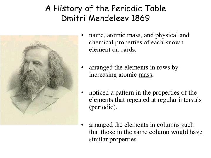 A History of the Periodic Table