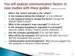 you will analyze communication factors in case studies with these guides adapted from dezenhall