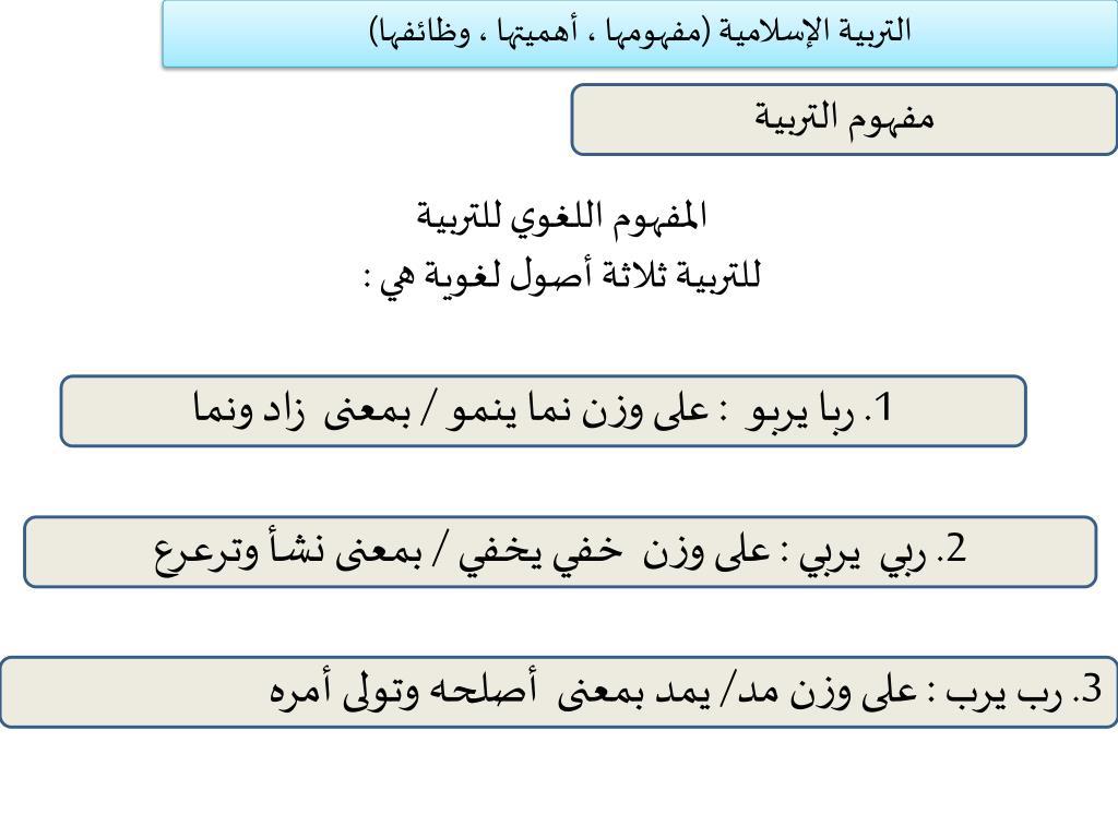 أصول التربية الإسلامية محمد شحات الخطيب