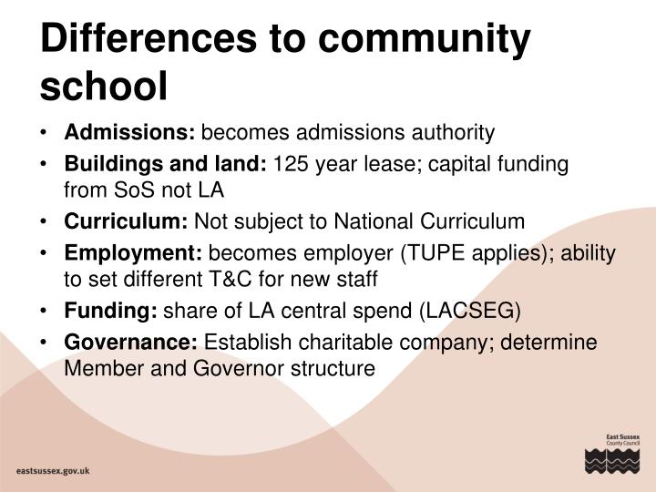 Differences to community school