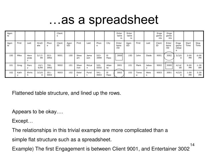 …as a spreadsheet