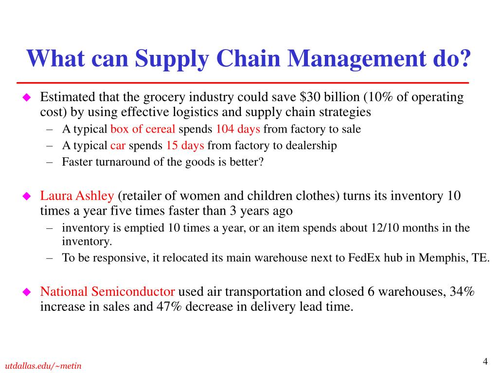 PPT - Supply Chain Management Introduction PowerPoint