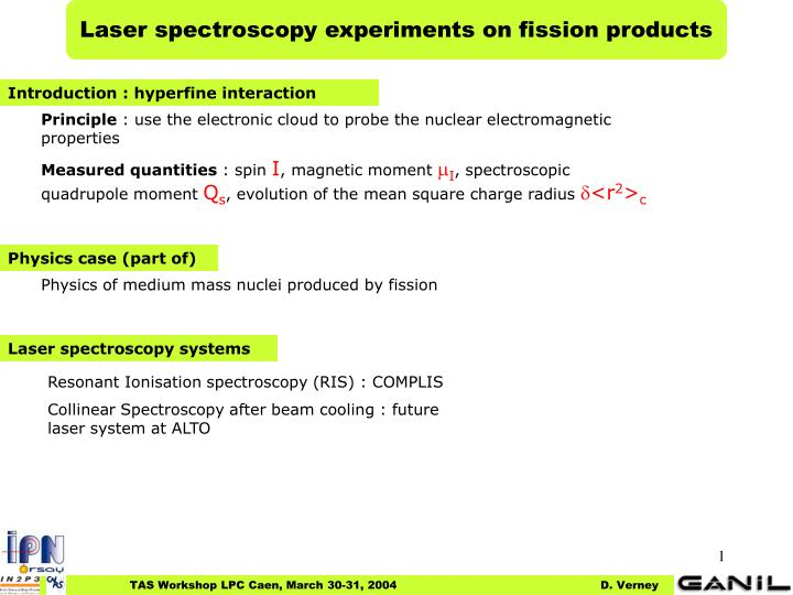 Laser spectroscopy experiments on fission products