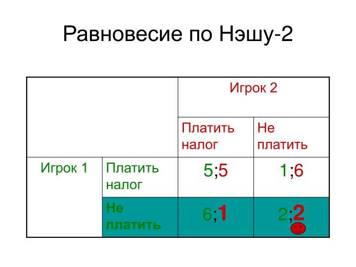 Равновесие по Нэшу-2