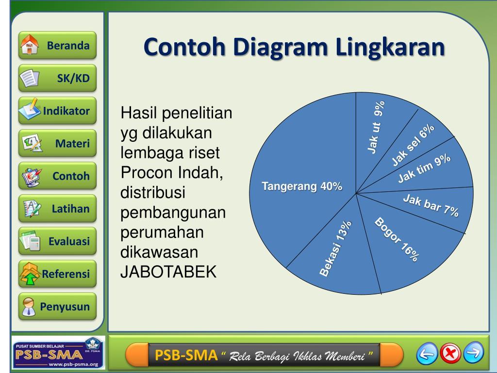 DIAGRAM Ok Google Contoh Diagram Lingkaran FULL Version ...