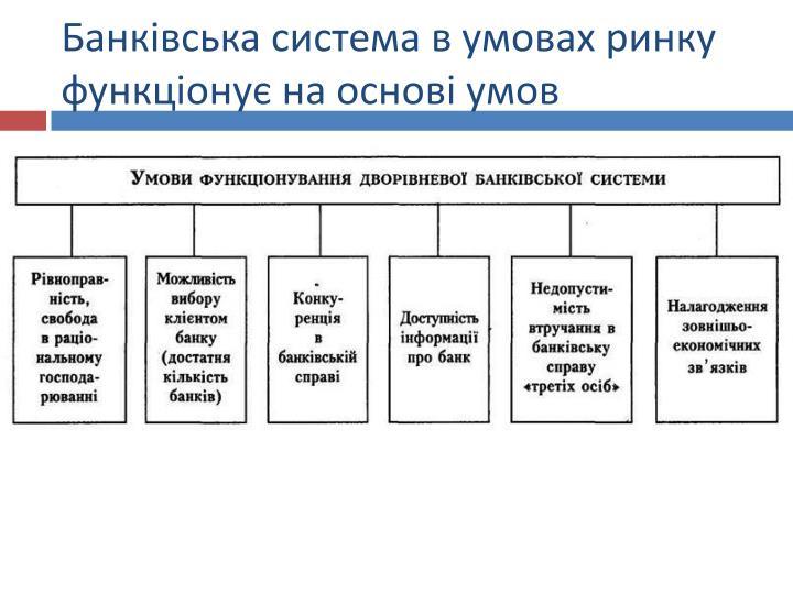 Банківська система в умовах ринку функціонує на основі