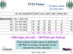 fvtx power