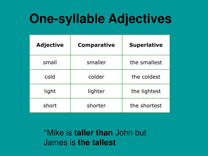 ppt one syllable adjectives powerpoint presentation id 6451238