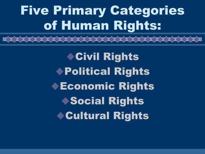 Five Primary Categories of Human Rights: