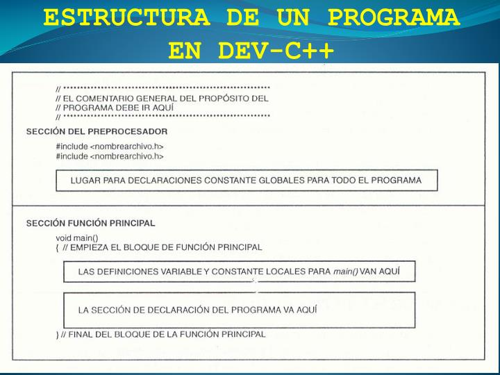 ESTRUCTURA DE UN PROGRAMA EN DEV-C++