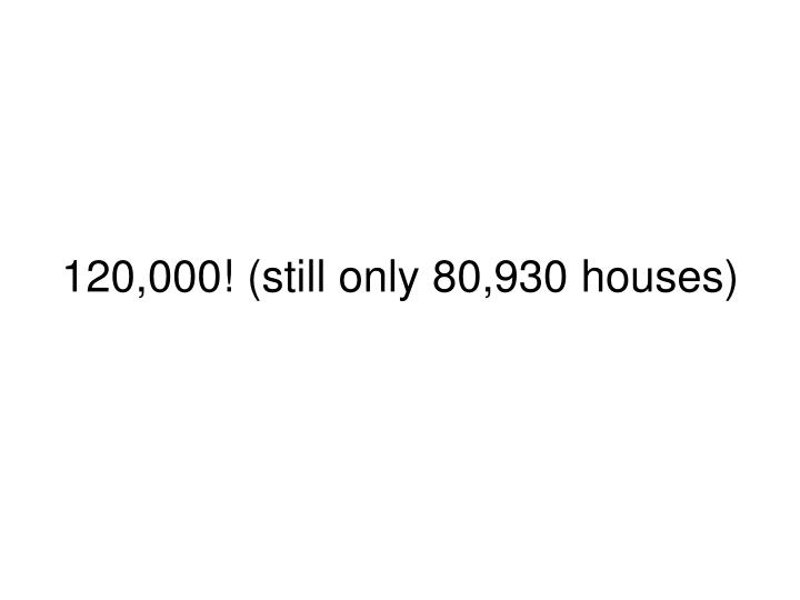 120,000! (still only 80,930 houses)