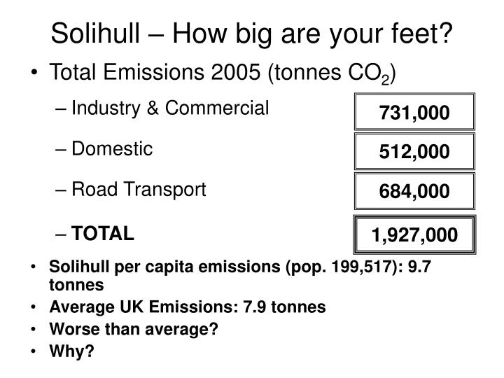 Solihull – How big are your feet?