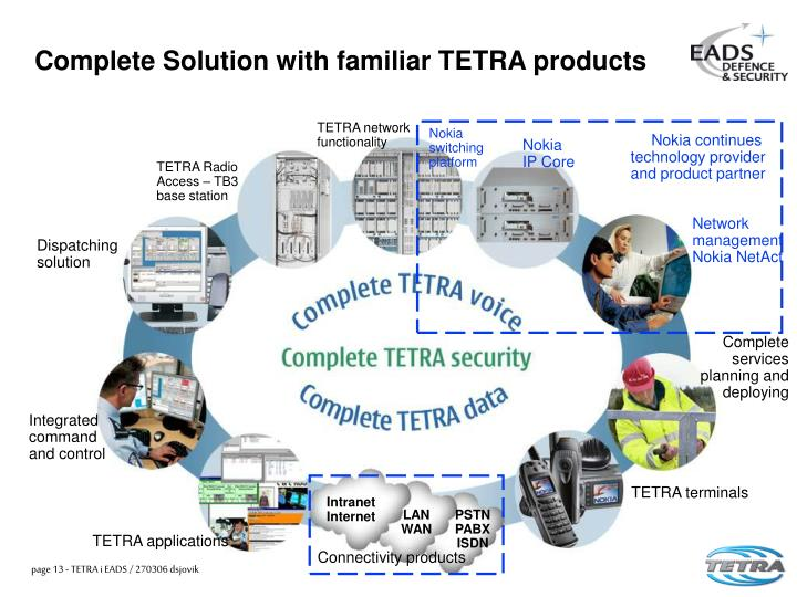 Complete Solution with familiar TETRA products