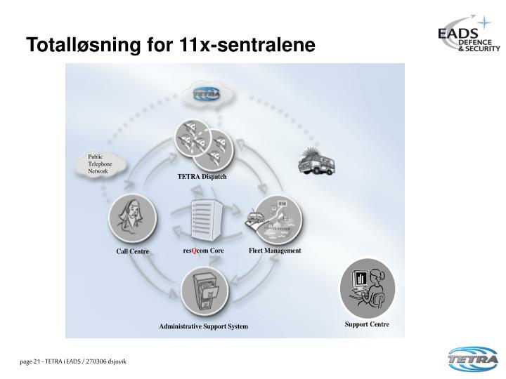 Totalløsning for 11x-sentralene