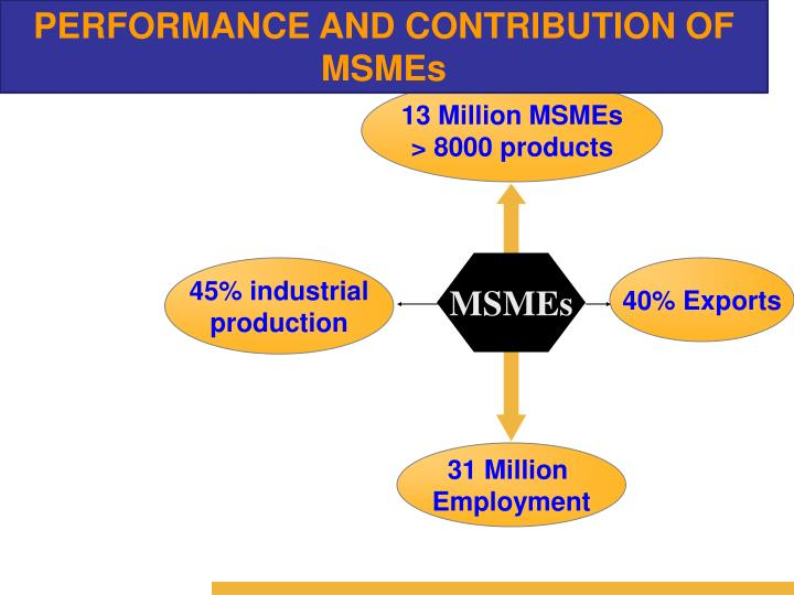 PERFORMANCE AND CONTRIBUTION OF MSMEs