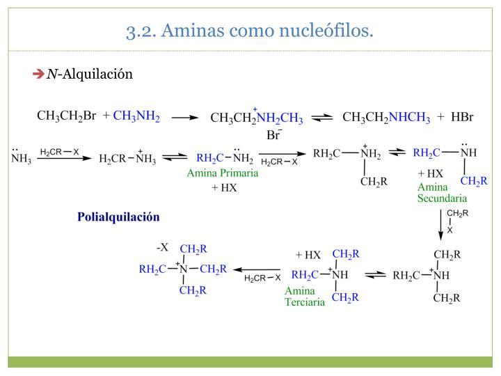 3.2. Aminas como nucleófilos.