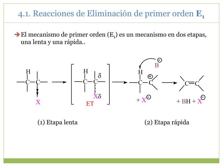 4.1. Reacciones de Eliminación de primer orden