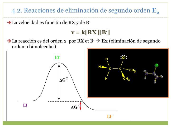 4.2. Reacciones de eliminación de segundo orden