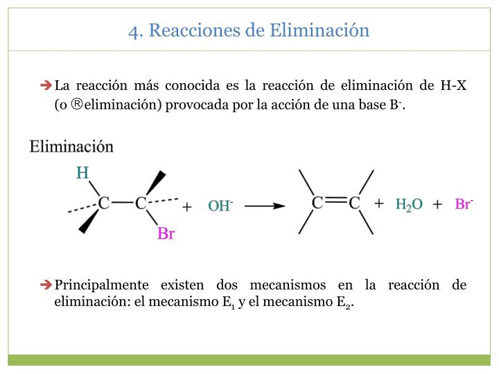 4. Reacciones de Eliminación
